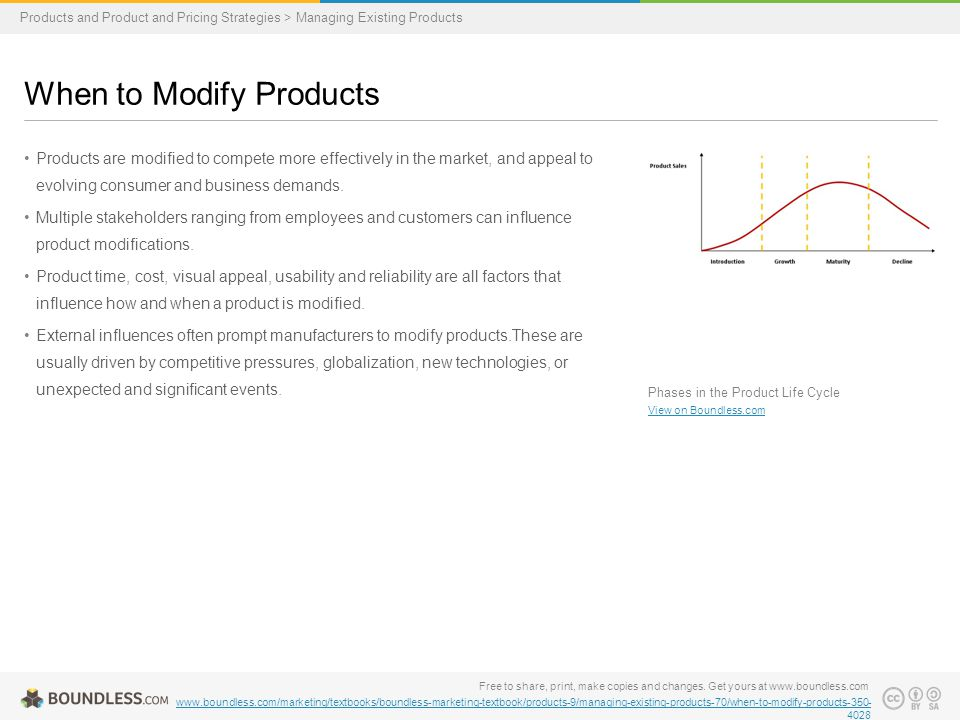 Products are modified to compete more effectively in the market, and appeal to evolving consumer and business demands.