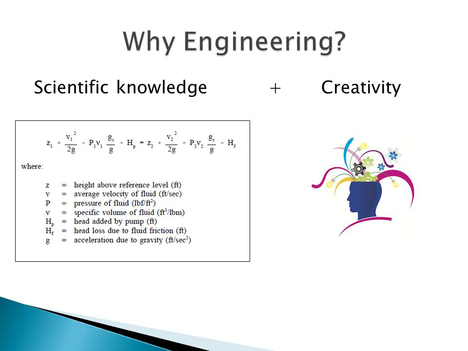 Scientific knowledge + Creativity