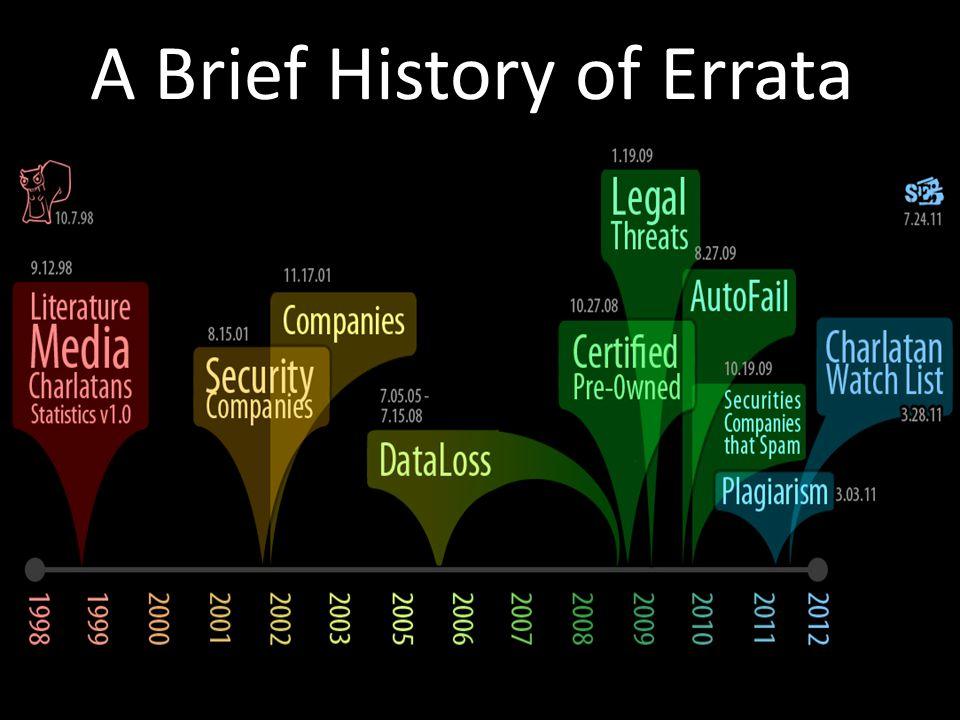 A Brief History of Errata