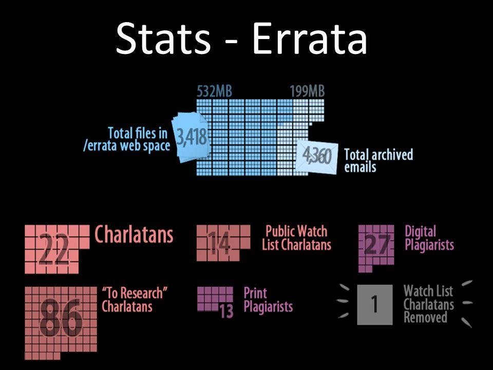 Stats - Errata