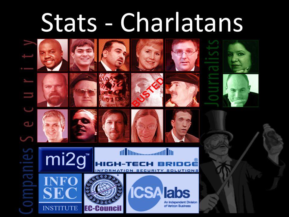 Stats - Charlatans