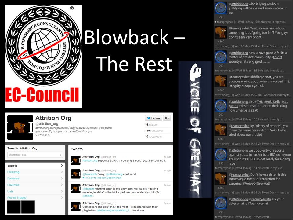 Blowback – The Rest
