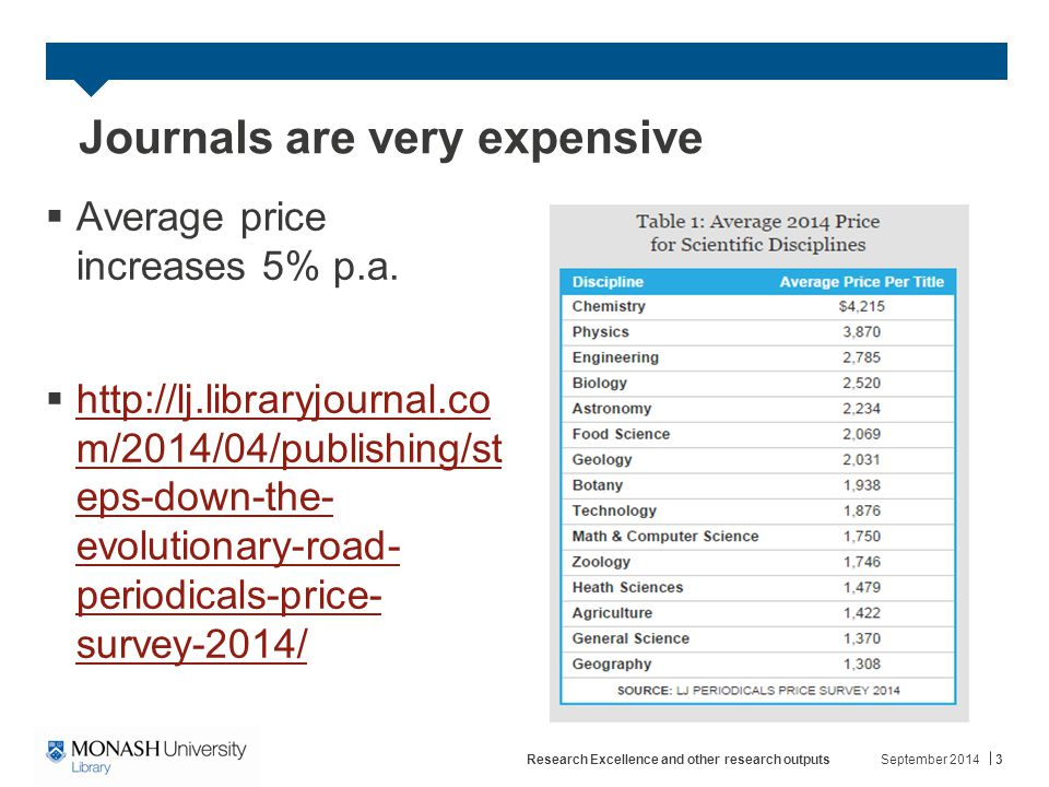 Journals are very expensive  Average price increases 5% p.a.