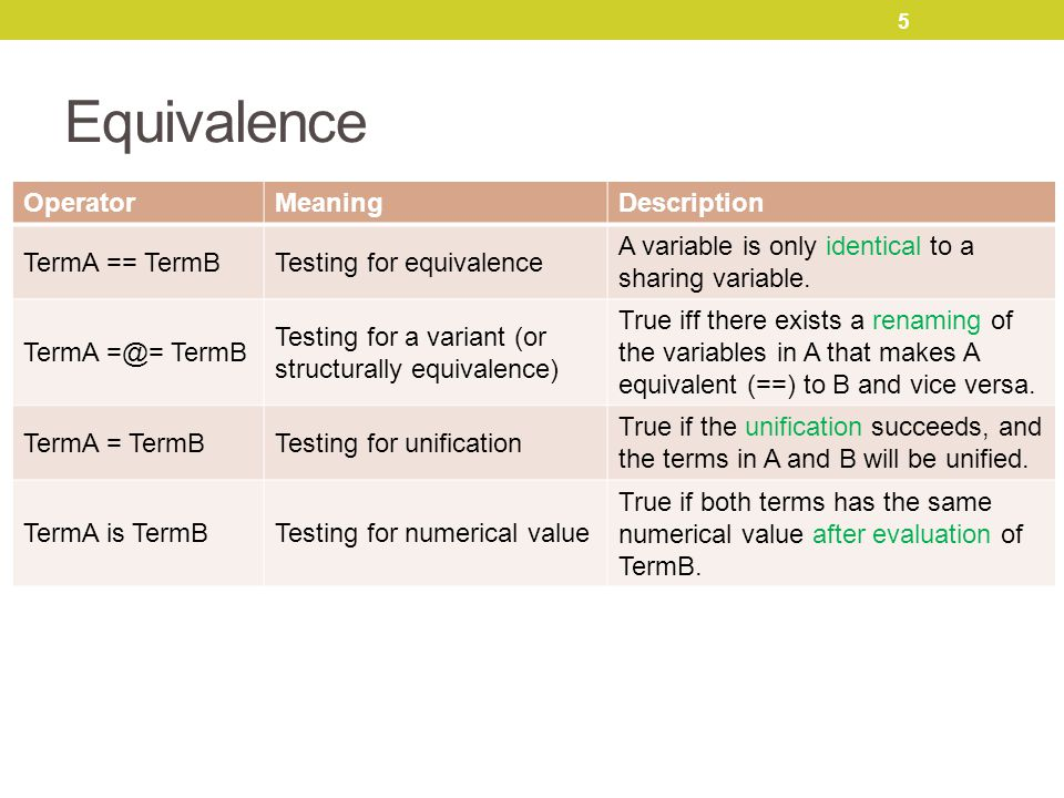 Equivalence OperatorMeaningDescription TermA == TermBTesting for equivalence A variable is only identical to a sharing variable.