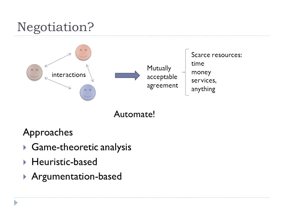 Negotiation? interactions Mutually acceptable agreement Scarce resources: time money services, anything Automate! Approaches  Game-theoretic analysis