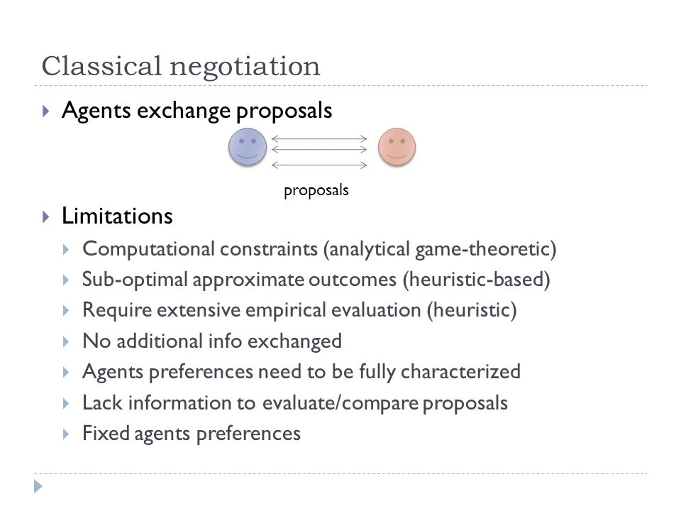 Classical negotiation  Agents exchange proposals  Limitations  Computational constraints (analytical game-theoretic)  Sub-optimal approximate outc