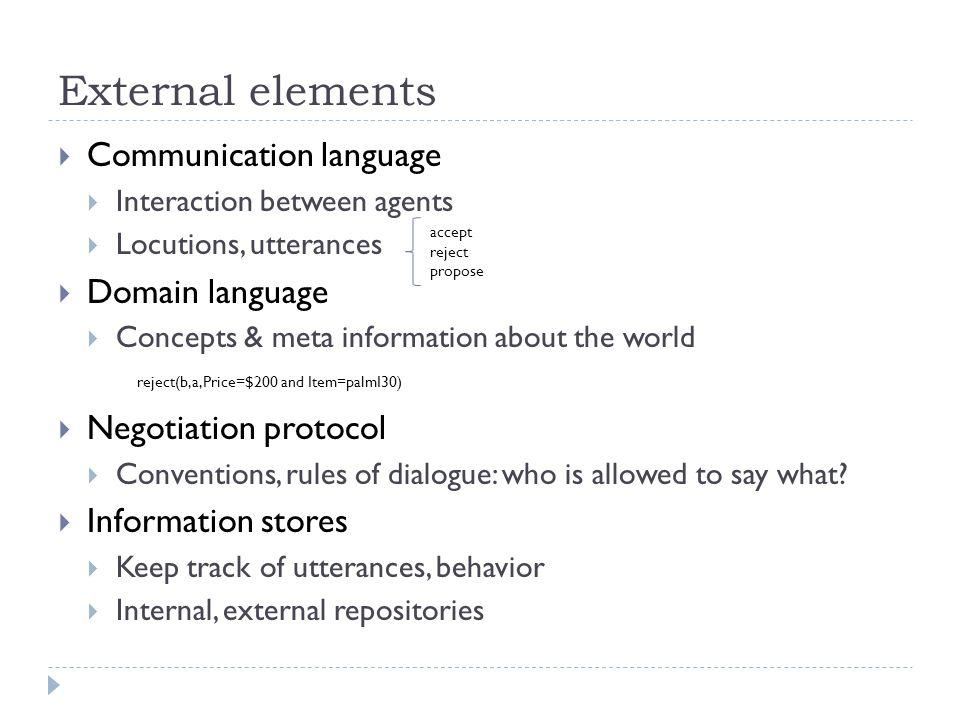 External elements  Communication language  Interaction between agents  Locutions, utterances  Domain language  Concepts & meta information about