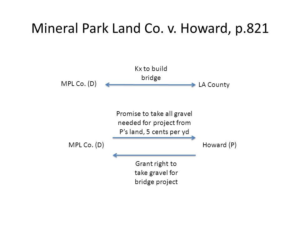 Mineral Park Land Co. v. Howard, p.821 MPL Co. (D) LA County Kx to build bridge MPL Co.