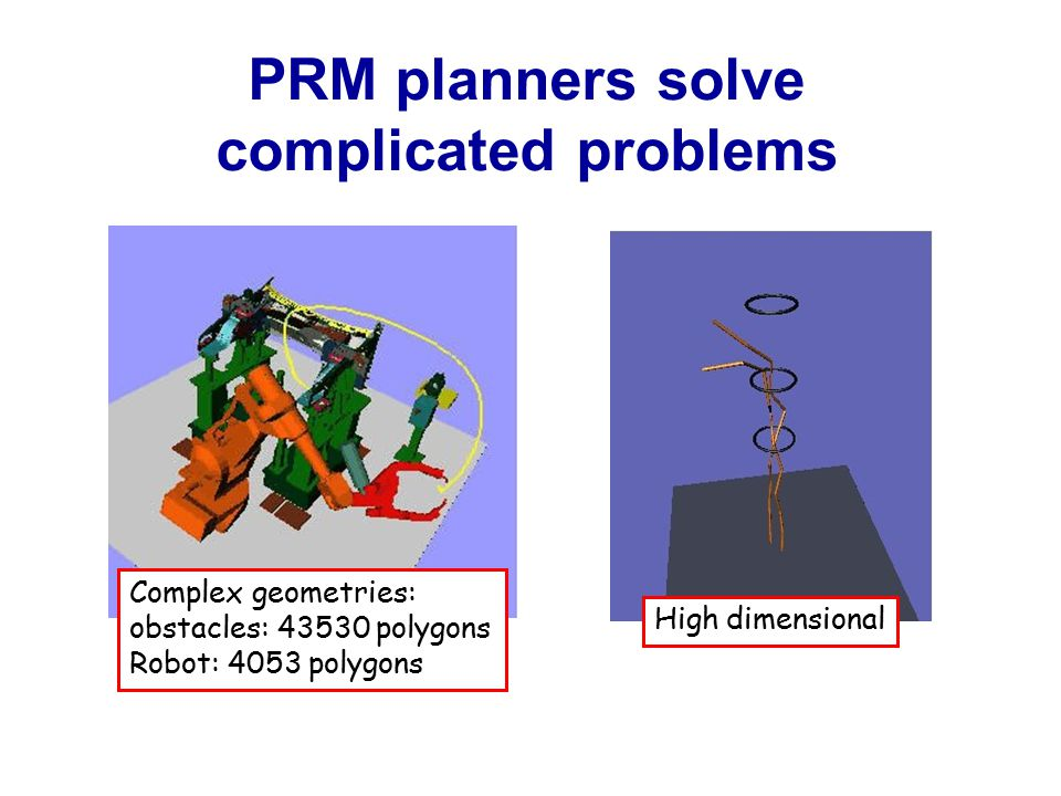 PRM planners solve complicated problems Complex geometries: obstacles: 43530 polygons Robot: 4053 polygons High dimensional