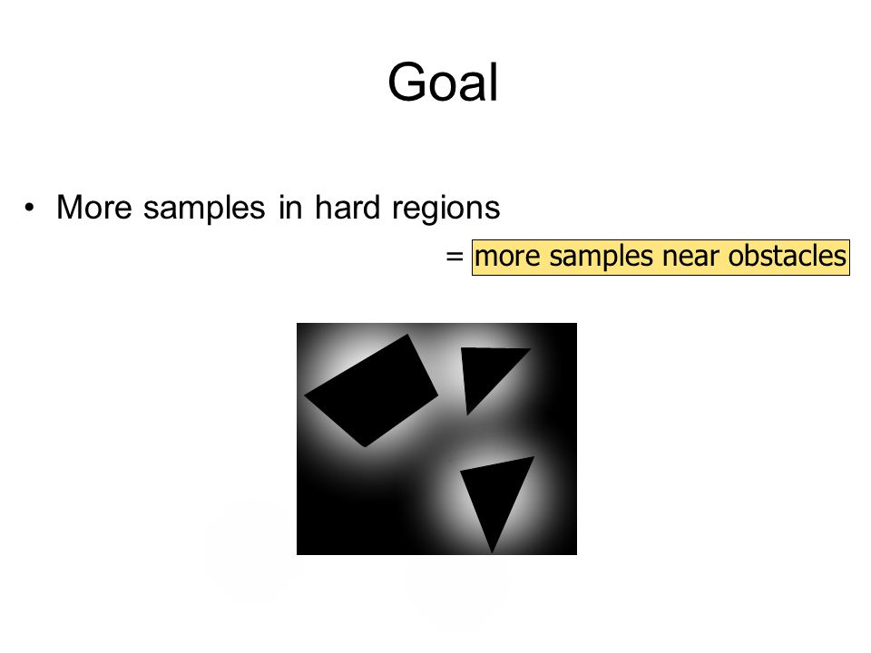 Goal More samples in hard regions = more samples near obstacles