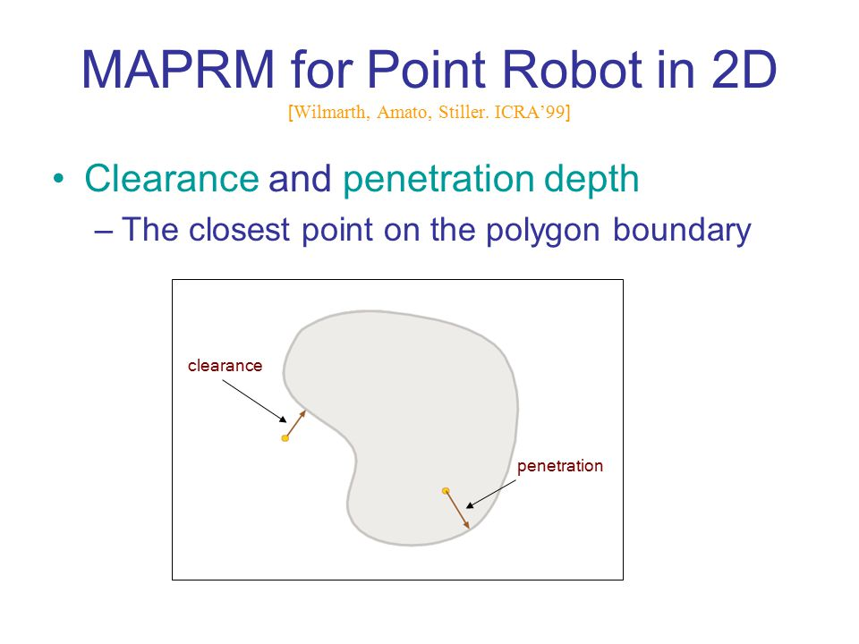 MAPRM for Point Robot in 2D [ Wilmarth, Amato, Stiller.