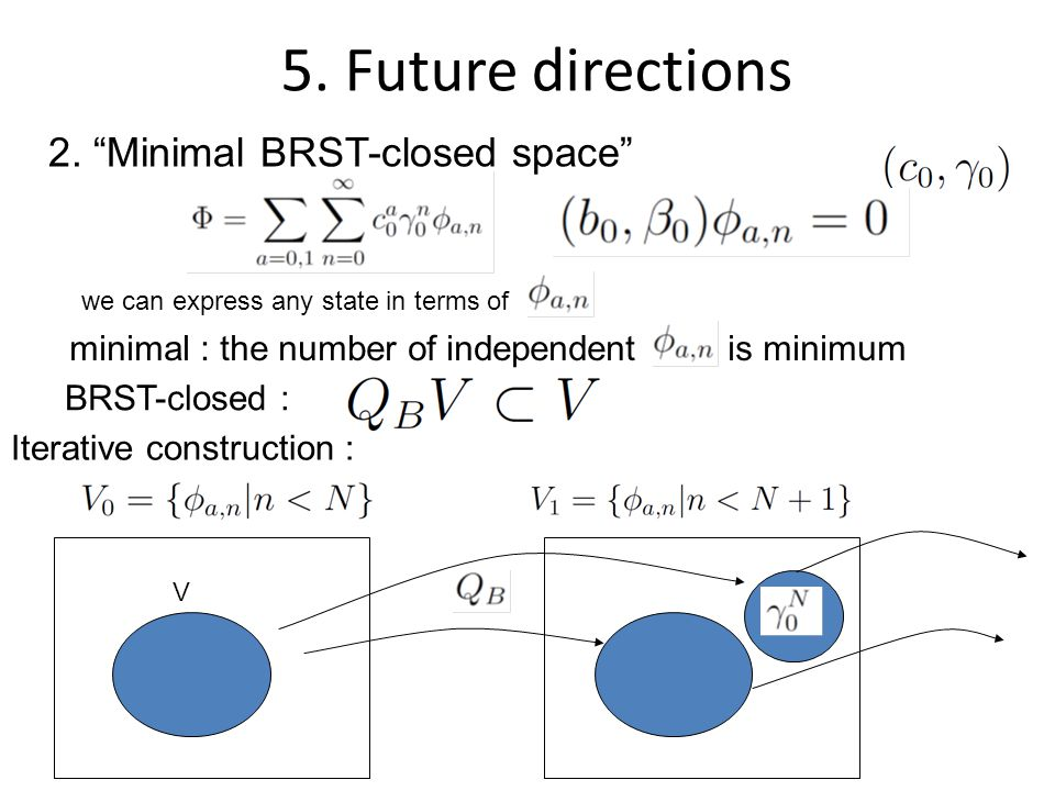 5. Future directions 2.