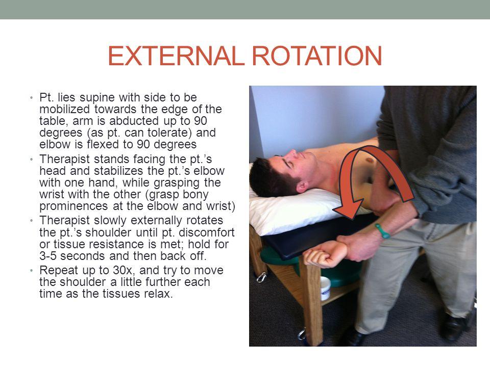 EXTERNAL ROTATION Pt.
