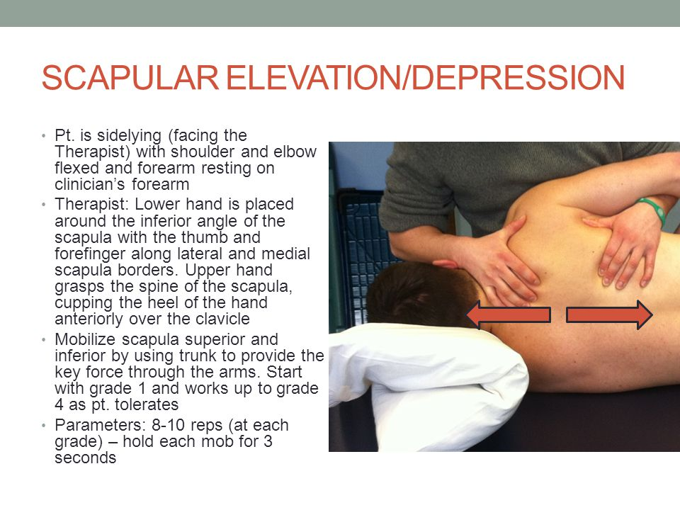 SCAPULAR ELEVATION/DEPRESSION Pt.