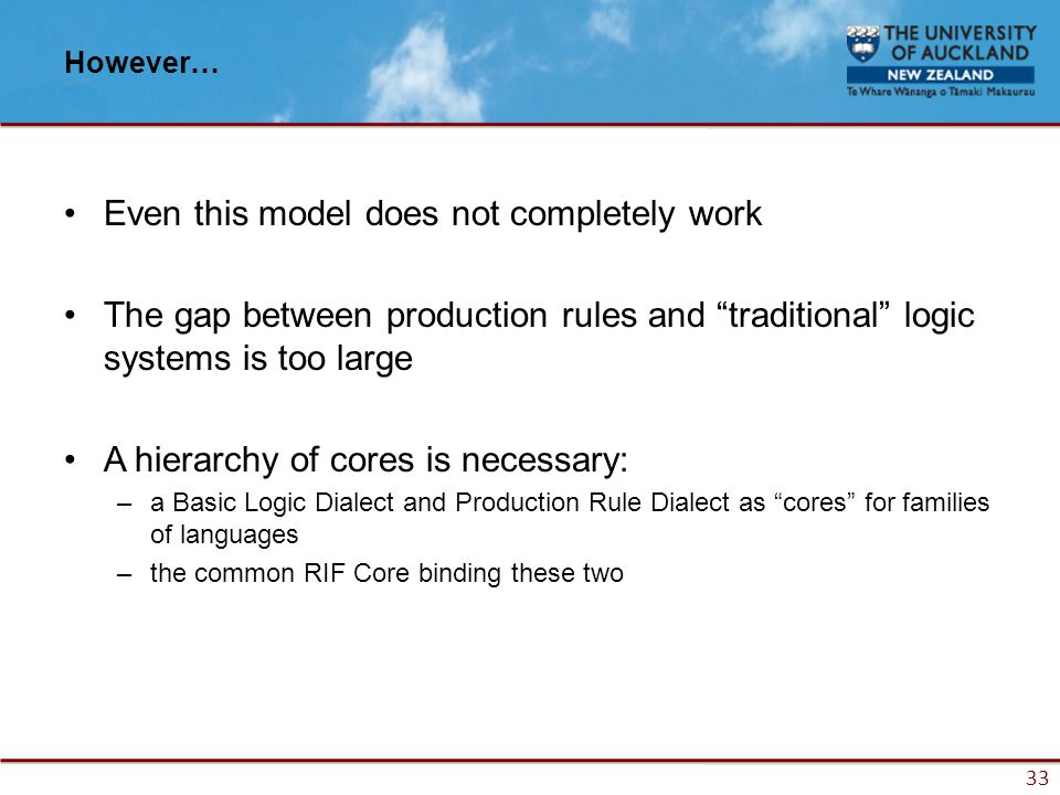 33 However… Even this model does not completely work The gap between production rules and traditional logic systems is too large A hierarchy of cores is necessary: –a Basic Logic Dialect and Production Rule Dialect as cores for families of languages –the common RIF Core binding these two