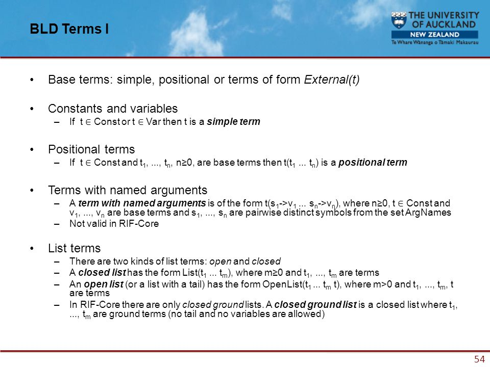 54 BLD Terms I Base terms: simple, positional or terms of form External(t) Constants and variables –If t ∈ Const or t ∈ Var then t is a simple term Positional terms –If t ∈ Const and t 1,..., t n, n≥0, are base terms then t(t 1...