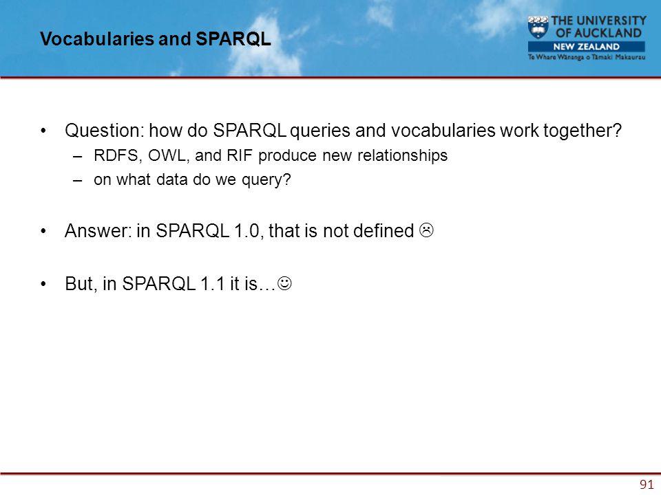 91 Vocabularies and SPARQL Question: how do SPARQL queries and vocabularies work together.
