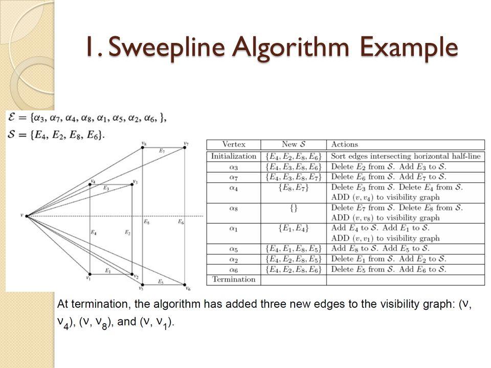 1. Sweepline Algorithm Example