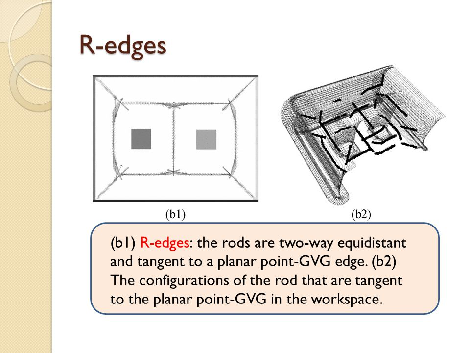 R-edges (b1) R-edges: the rods are two-way equidistant and tangent to a planar point-GVG edge.