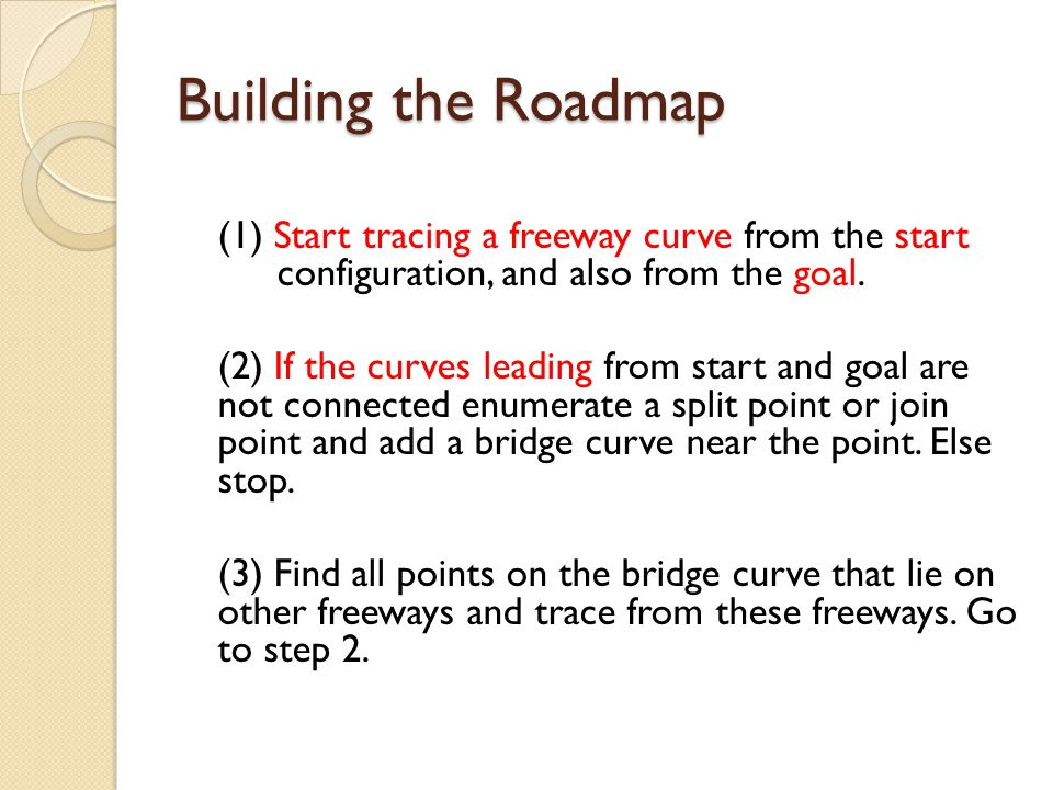 Building the Roadmap (1) Start tracing a freeway curve from the start configuration, and also from the goal.