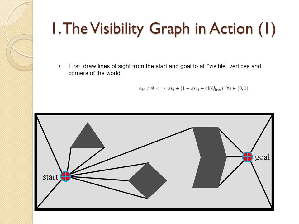 1. The Visibility Graph in Action (1)