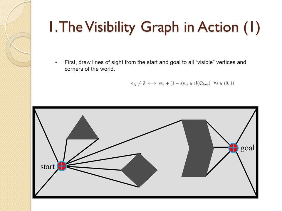 2. Sensor-Based Construction of the GVD