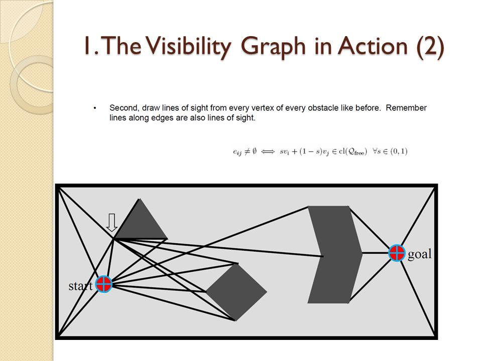 Silhouette Methods Canny s Roadmap Algorithm Opportunistic Path Planner(OPP)