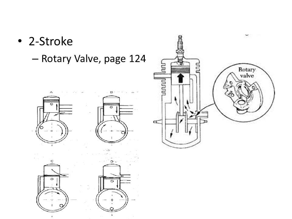 2-Stroke – Rotary Valve, page 124