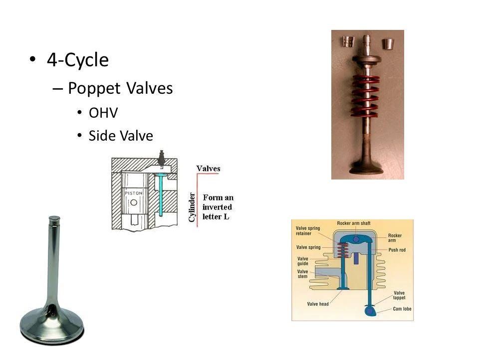4-Cycle – Poppet Valves OHV Side Valve