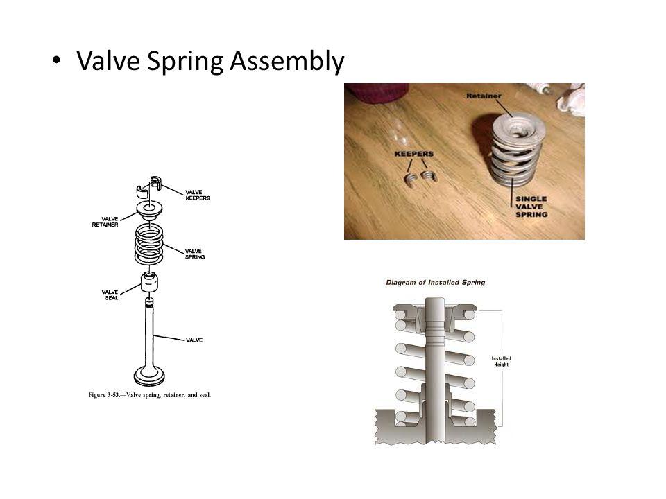 Valve Spring Assembly