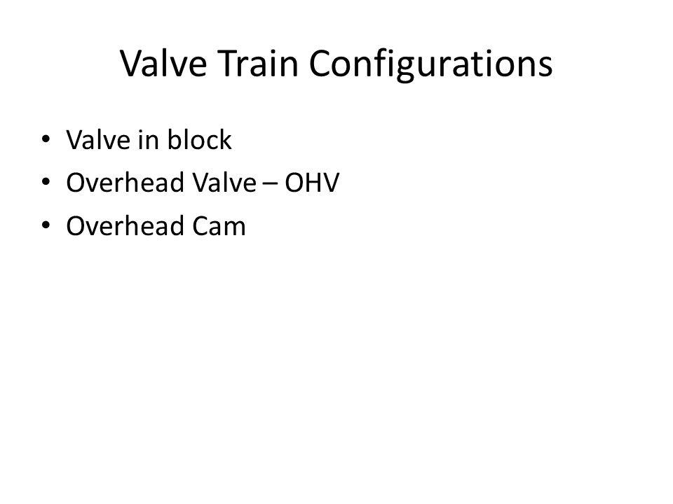 Valve Train Configurations Valve in block Overhead Valve – OHV Overhead Cam