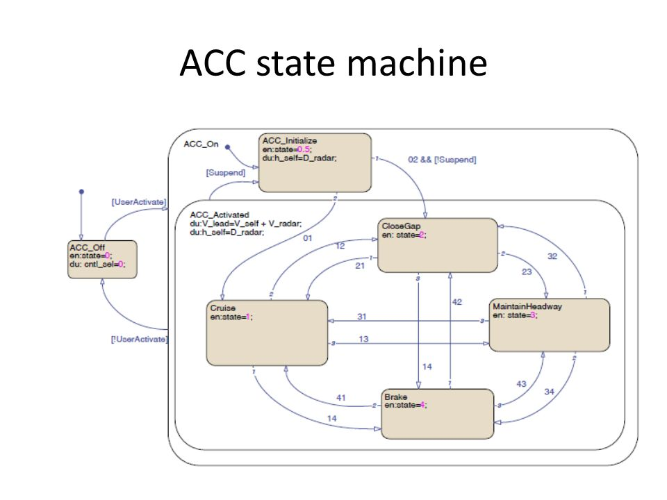 ACC state machine
