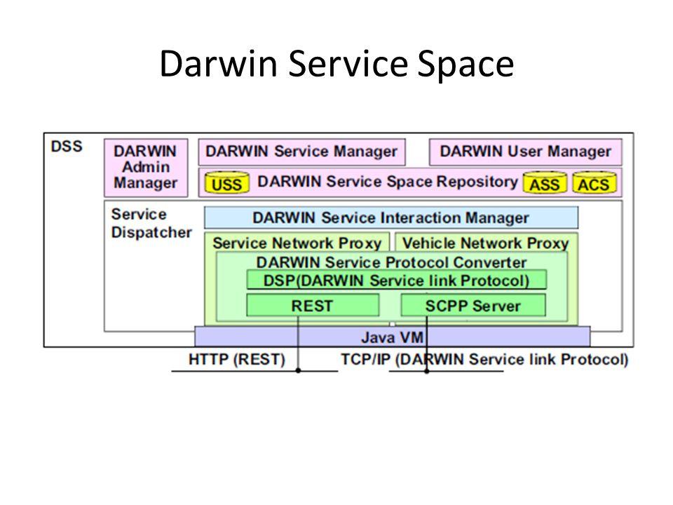 Darwin Service Space