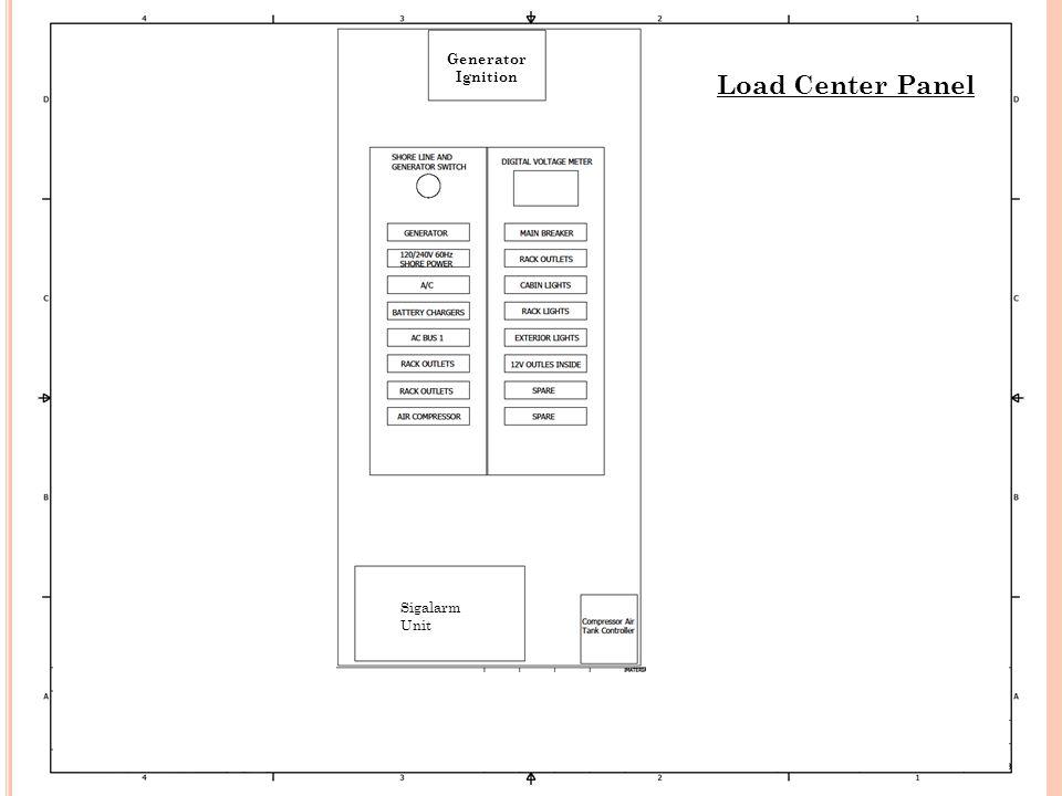 Generator Ignition Load Center Panel Sigalarm Unit