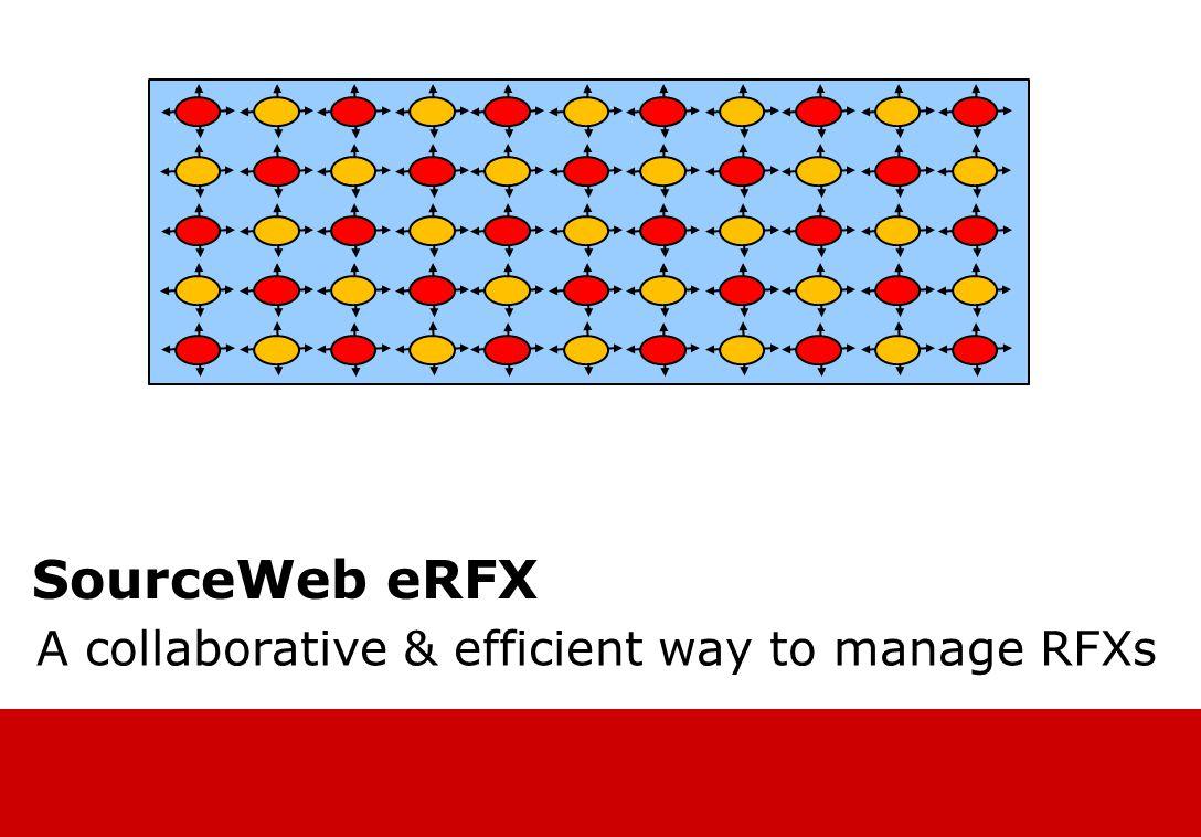 SourceWeb eRFX A collaborative & efficient way to manage RFXs