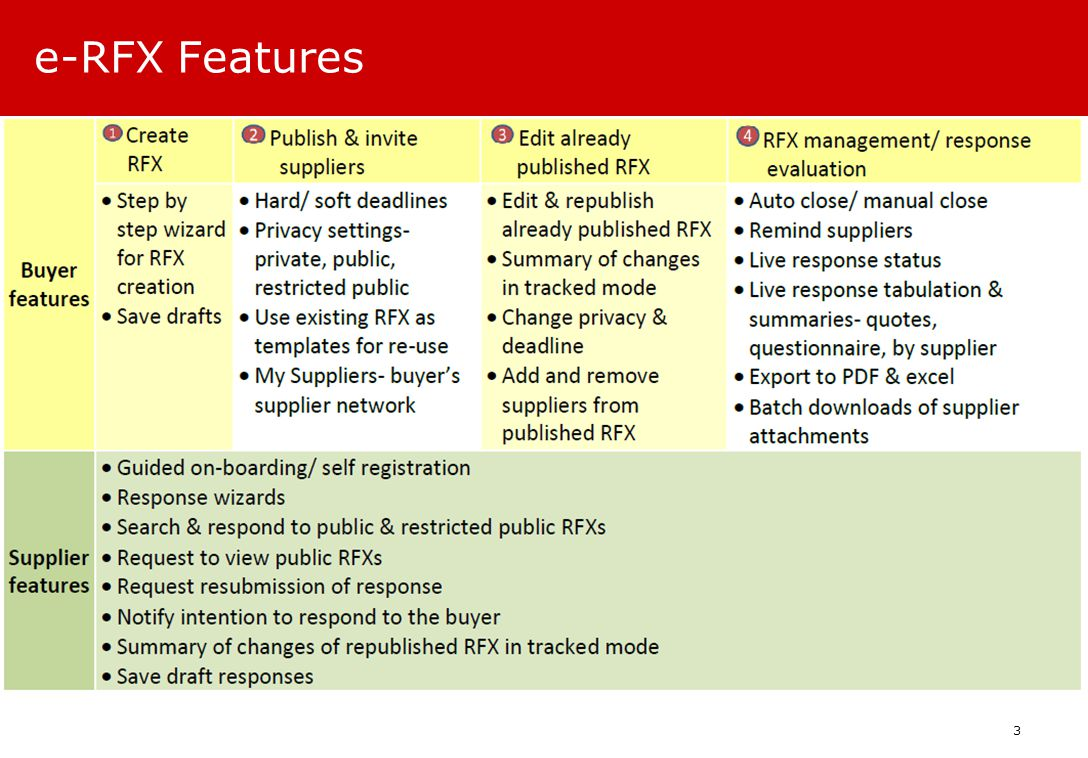 e-RFX Features 3