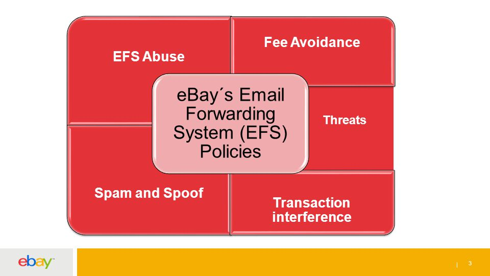 What is EFS Abuse.