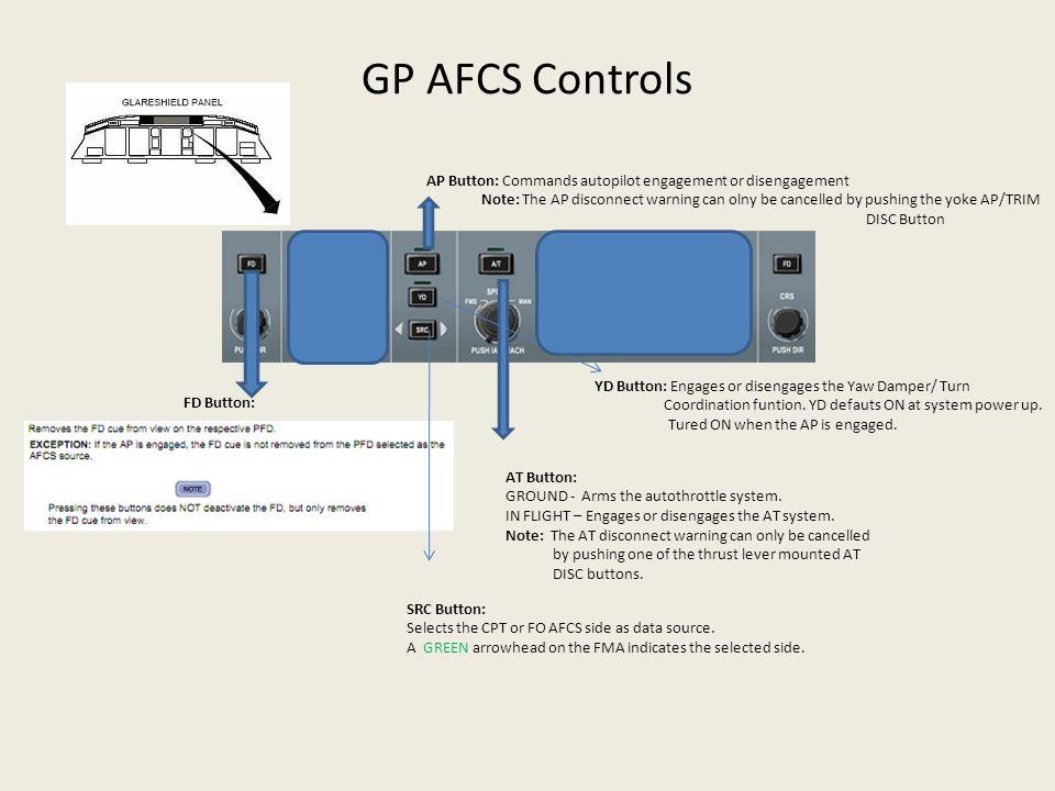 Main Instrument Panel Reversionary Panel Primary Flight Display (PFD) Multi Function Display (MFD) Glareshield Lights Press To Talk (PTT) Master Warni