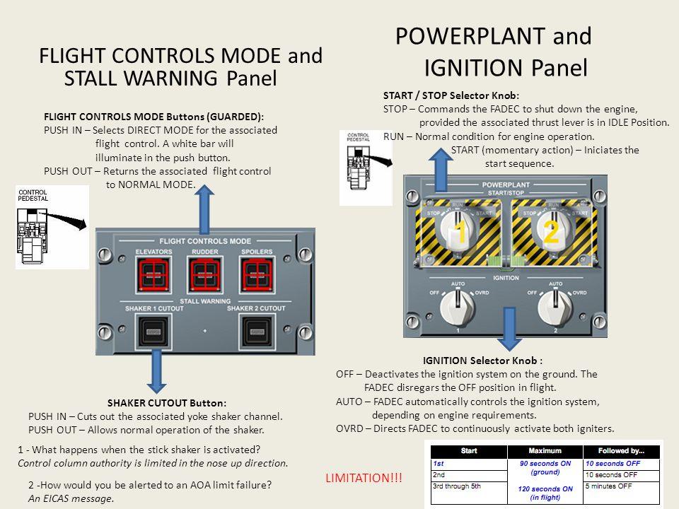 Control Pedestal Multifuntion Control Display Unit (MCDU) Engine Control Panel EICAS Full Panel Takeoff Config Check Button Flight Control Mode / Stal