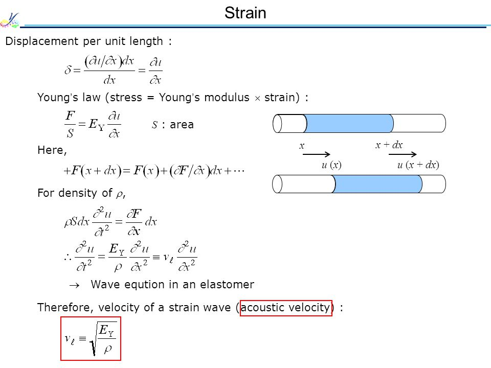 Strain Displacement per unit length : Young ' s law (stress = Young ' s modulus  strain) : S : area x x + dx u (x) u (x + dx) Here, For density of ,