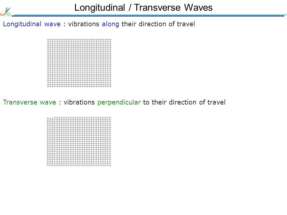 Longitudinal / Transverse Waves Longitudinal wave : vibrations along their direction of travel Transverse wave : vibrations perpendicular to their direction of travel