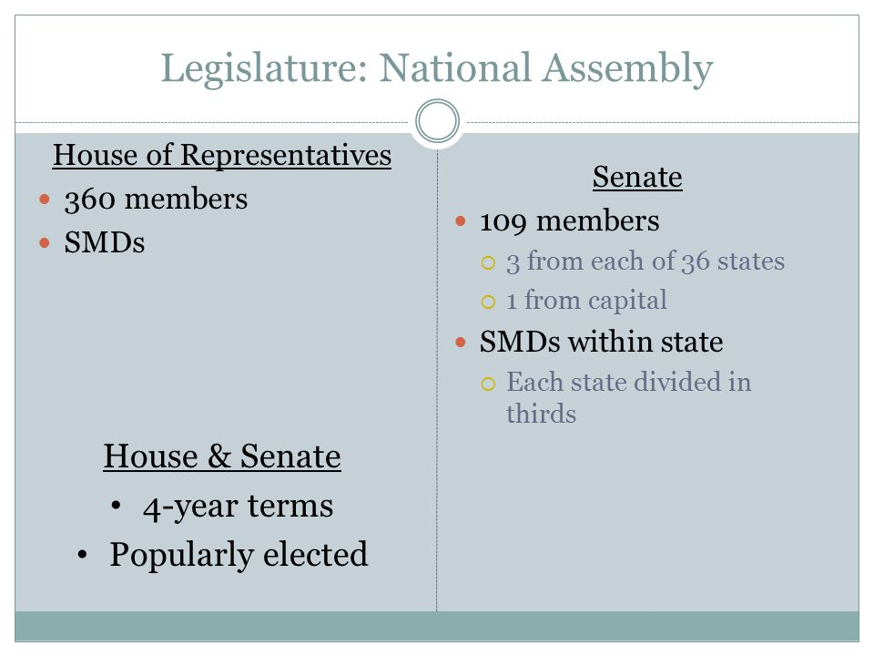 Legislature: National Assembly House of Representatives 360 members SMDs Senate 109 members  3 from each of 36 states  1 from capital SMDs within state  Each state divided in thirds House & Senate 4-year terms Popularly elected