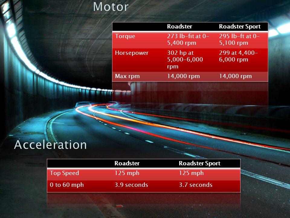  Battery. Roadster Technology.Tesla Motors, Inc, 26 Jan.