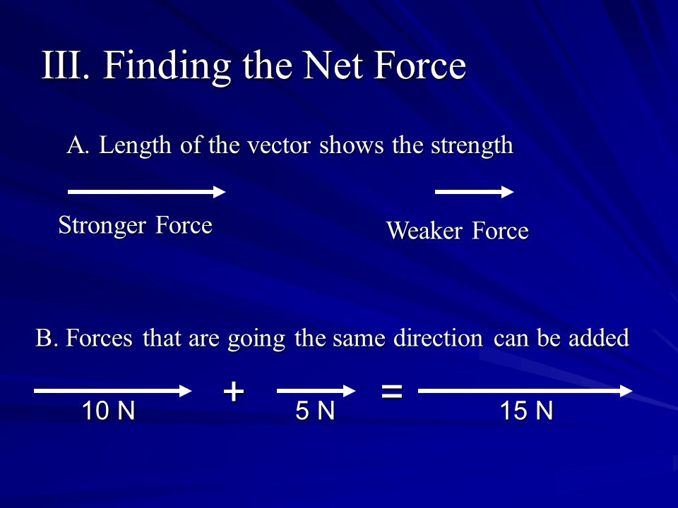 III. Finding the Net Force A.