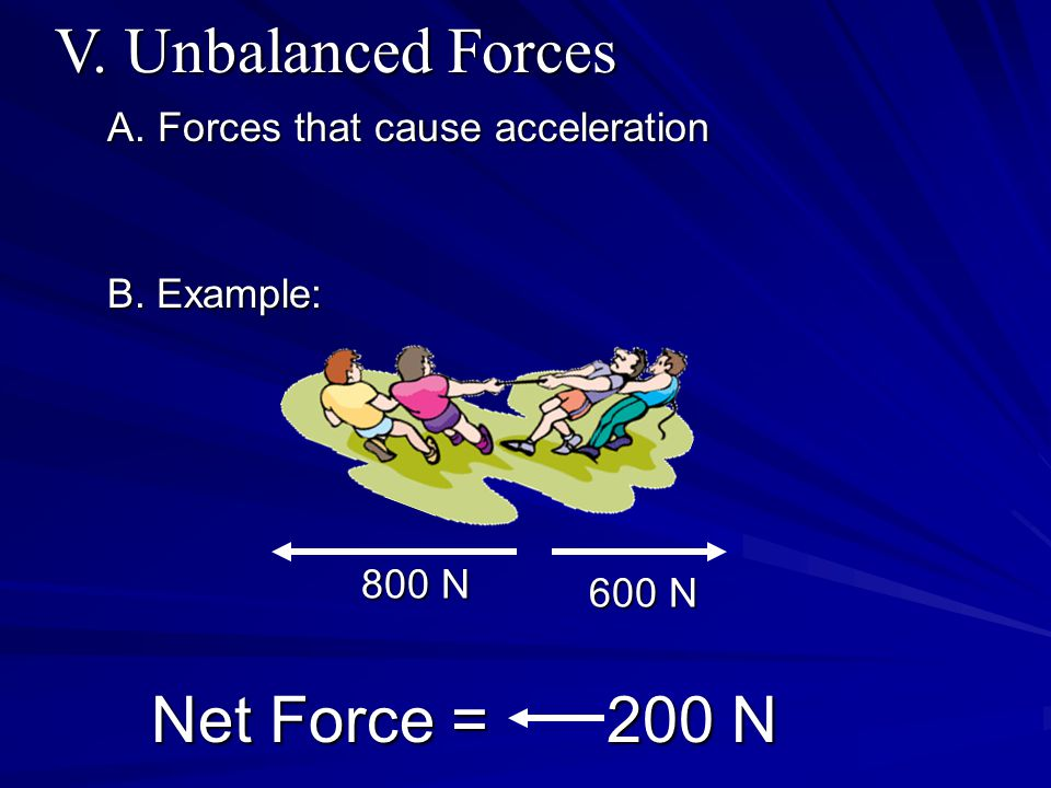 B. Example: 600 N 800 N Net Force = 200 N V. Unbalanced Forces A. Forces that cause acceleration