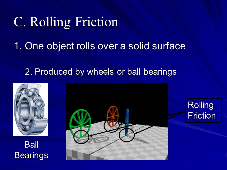D.Fluid Friction 1. When an object moves through a fluid.