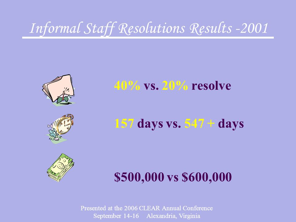 Presented at the 2006 CLEAR Annual Conference September 14-16 Alexandria, Virginia Informal Staff Resolutions Results -2001 40% vs.