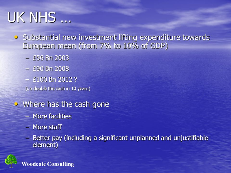 Woodcote Consulting UK NHS … Substantial new investment lifting expenditure towards European mean (from 7% to 10% of GDP) Substantial new investment lifting expenditure towards European mean (from 7% to 10% of GDP) –£56 Bn 2003 –£90 Bn 2008 –£100 Bn 2012 .