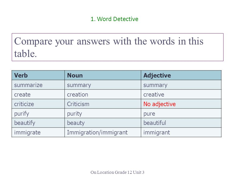 On Location Grade 12 Unit 3 Compare your answers with the words in this table.