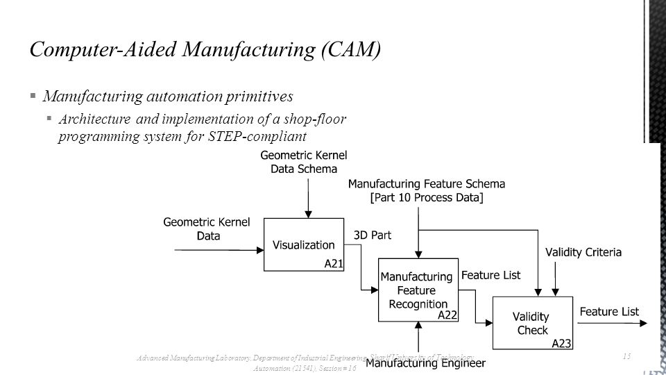 Advanced Manufacturing Laboratory, Department of Industrial Engineering, Sharif University of Technology Automation (21541), Session # 16  Manufacturing automation primitives  Architecture and implementation of a shop-floor programming system for STEP-compliant 16